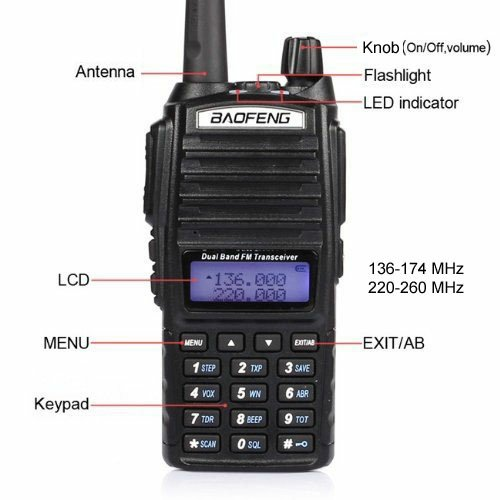 Radioen er dual-band pg har 128 forskellige kanaler, stort oplyst LCD display og mulighed for tilslutning af headset/ptt